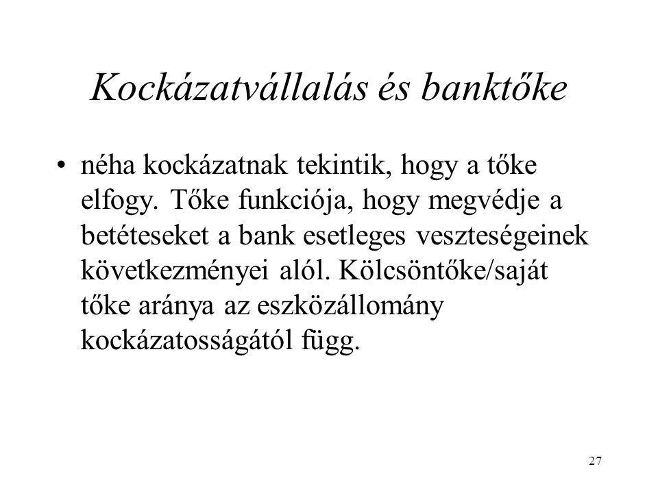 27 Kockázatvállalás és banktőke néha kockázatnak tekintik, hogy a tőke elfogy. Tőke funkciója, hogy megvédje a betéteseket a bank esetleges vesztesége