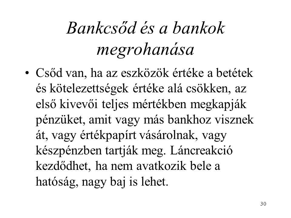 30 Bankcsőd és a bankok megrohanása Csőd van, ha az eszközök értéke a betétek és kötelezettségek értéke alá csökken, az első kivevői teljes mértékben