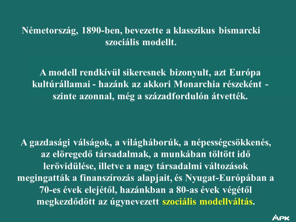 Németország, 1890-ben, bevezette a klasszikus bismarcki szociális modellt. A modell rendkívül sikeresnek bizonyult, azt Európa kultúrállamai - hazánk