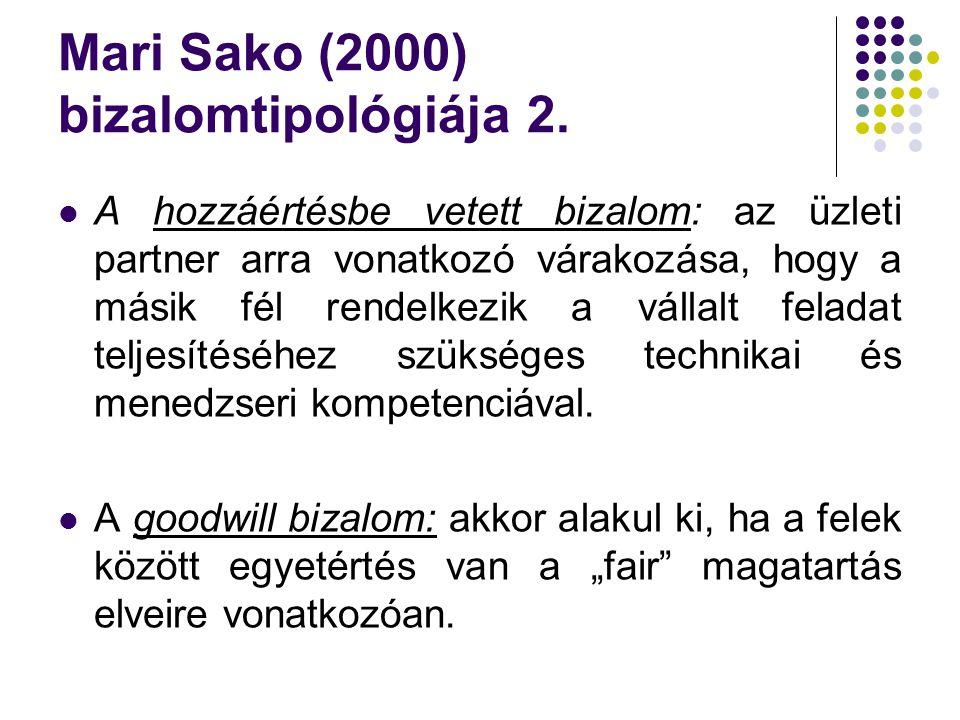 Mari Sako (2000) bizalomtipológiája 2. A hozzáértésbe vetett bizalom: az üzleti partner arra vonatkozó várakozása, hogy a másik fél rendelkezik a váll