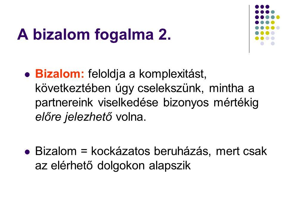 Társadalmi szemléletben Bizalom: a társadalmi és gazdasági rendszer működésmódjának elfogadását, helyeslését jelenti.
