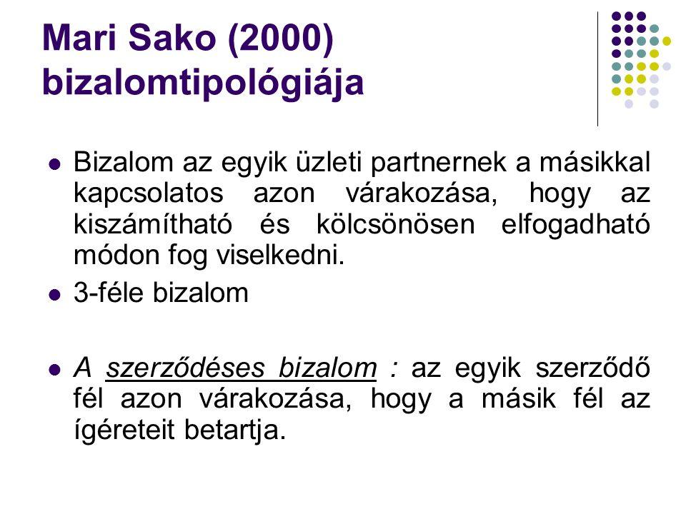 Mari Sako (2000) bizalomtipológiája Bizalom az egyik üzleti partnernek a másikkal kapcsolatos azon várakozása, hogy az kiszámítható és kölcsönösen elf