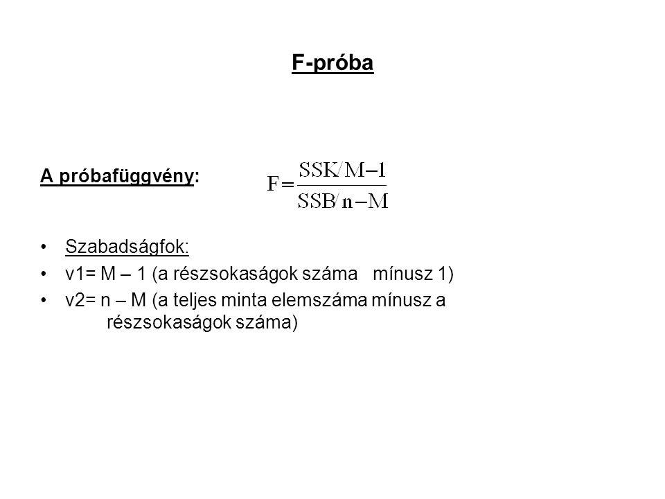 F-próba A próbafüggvény: Szabadságfok: v1= M – 1 (a részsokaságok száma mínusz 1) v2= n – M (a teljes minta elemszáma mínusz a részsokaságok száma)
