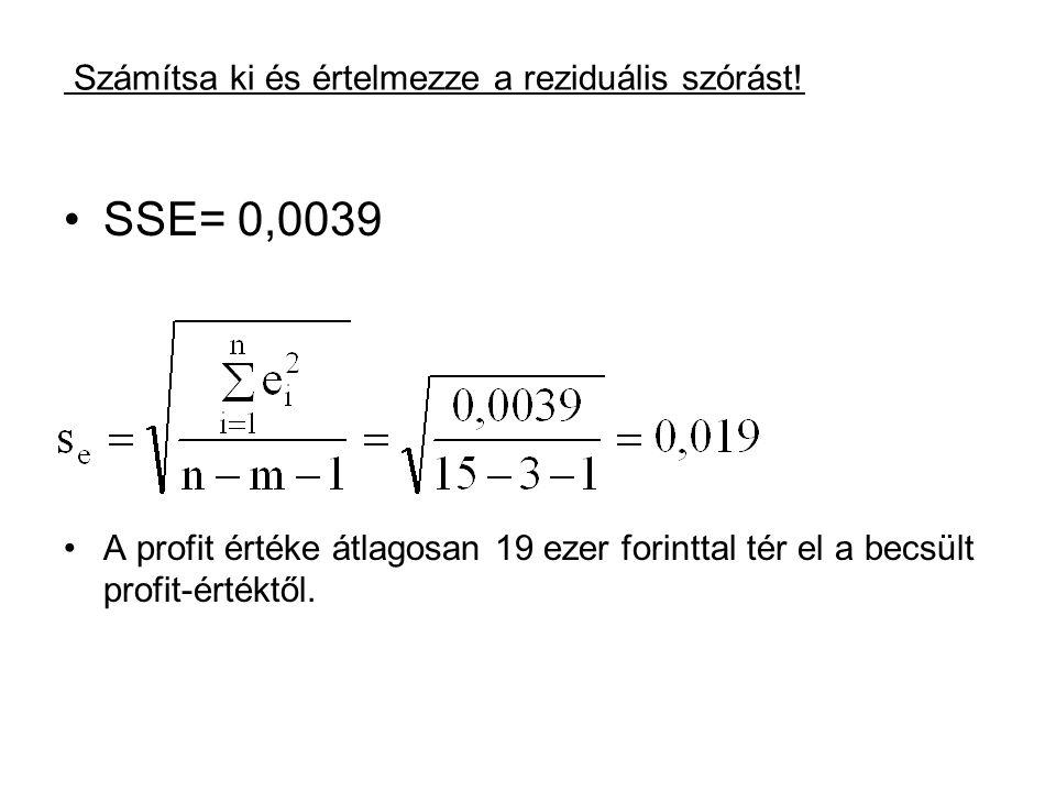 Számítsa ki és értelmezze a reziduális szórást! SSE= 0,0039 A profit értéke átlagosan 19 ezer forinttal tér el a becsült profit-értéktől.