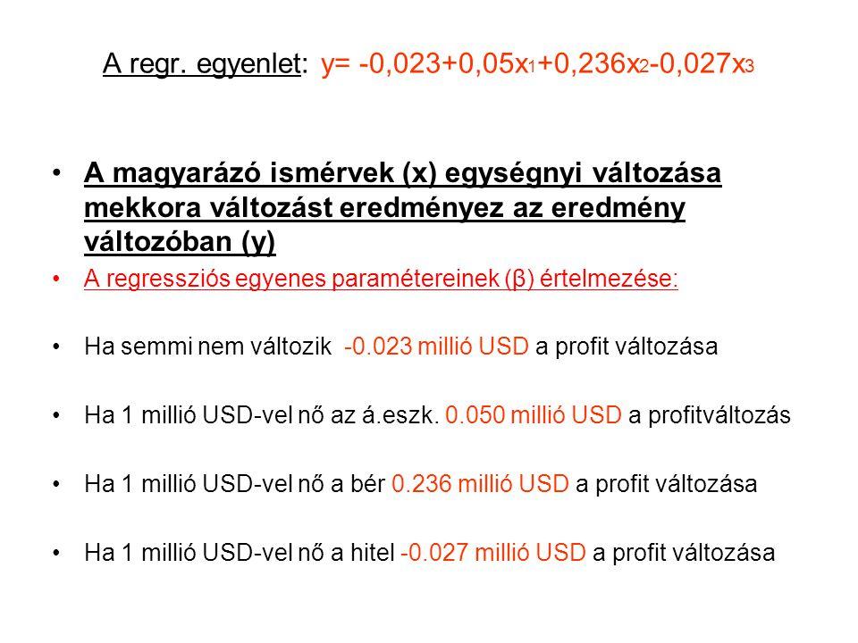 A regr. egyenlet: y= -0,023+0,05x 1 +0,236x 2 -0,027x 3 A magyarázó ismérvek (x) egységnyi változása mekkora változást eredményez az eredmény változób