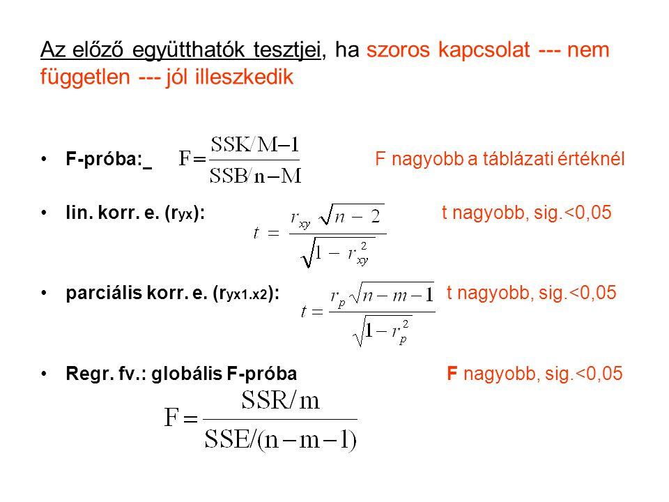 Gyenge kapcsolat --- független --- rosszul illeszkedik χ ² próba: χ² kisebb a táblázati értéknél Variancia-hányados: közel 0-hoz Szóráshányados (H):közel 0-hoz lineáris korrelációs együttható (r yx ): közel 0-hoz lineáris determinációs együttható (r² yx ): közel 0-hoz parciális korrelációs együttható (r yx1.x2 ): közel 0-hoz többszörös determinációs együttható (r² y.x1x2 ): közel 0-hoz többszörös korrelációs együttható (r.