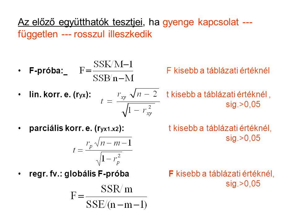 Az előző együtthatók tesztjei, ha gyenge kapcsolat --- független --- rosszul illeszkedik F-próba: F kisebb a táblázati értéknél lin. korr. e. (r yx ):