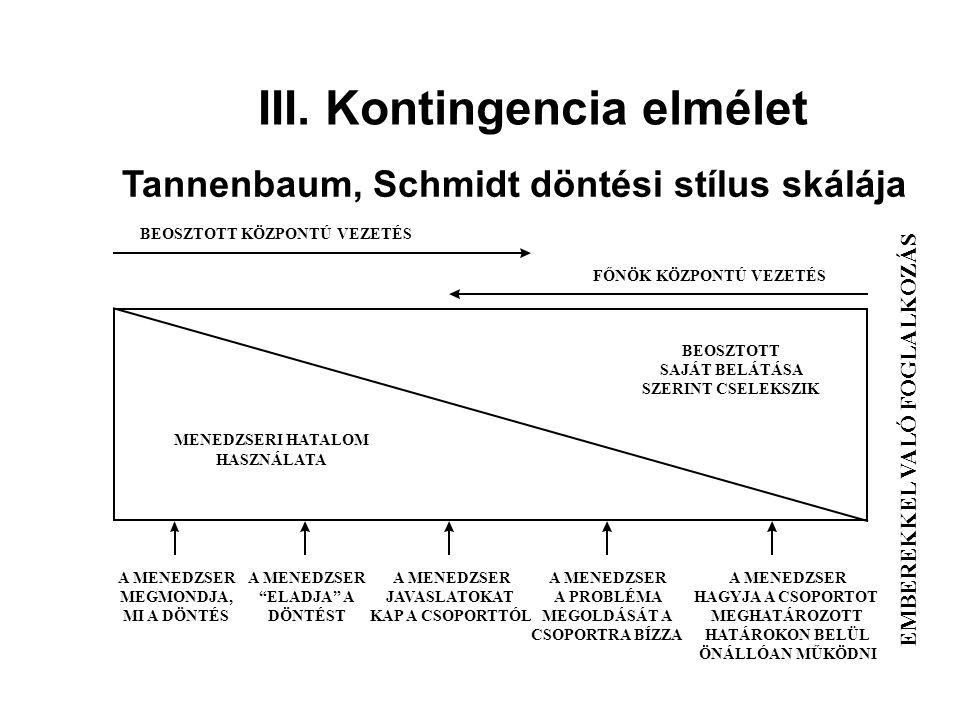 III. Kontingencia elmélet Tannenbaum, Schmidt döntési stílus skálája BEOSZTOTT KÖZPONTÚ VEZETÉS FŐNÖK KÖZPONTÚ VEZETÉS BEOSZTOTT SAJÁT BELÁTÁSA SZERIN
