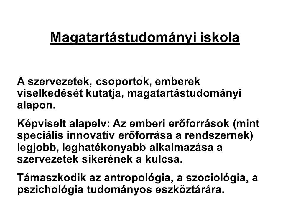 Magatartástudományi iskola A szervezetek, csoportok, emberek viselkedését kutatja, magatartástudományi alapon.
