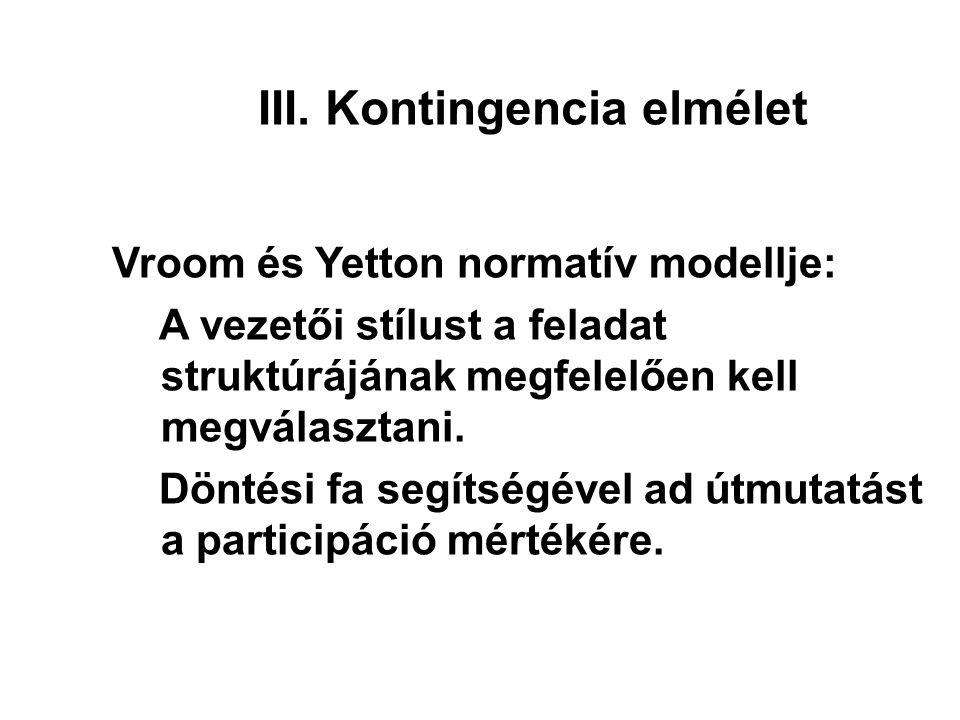 III. Kontingencia elmélet Vroom és Yetton normatív modellje: A vezetői stílust a feladat struktúrájának megfelelően kell megválasztani. Döntési fa seg
