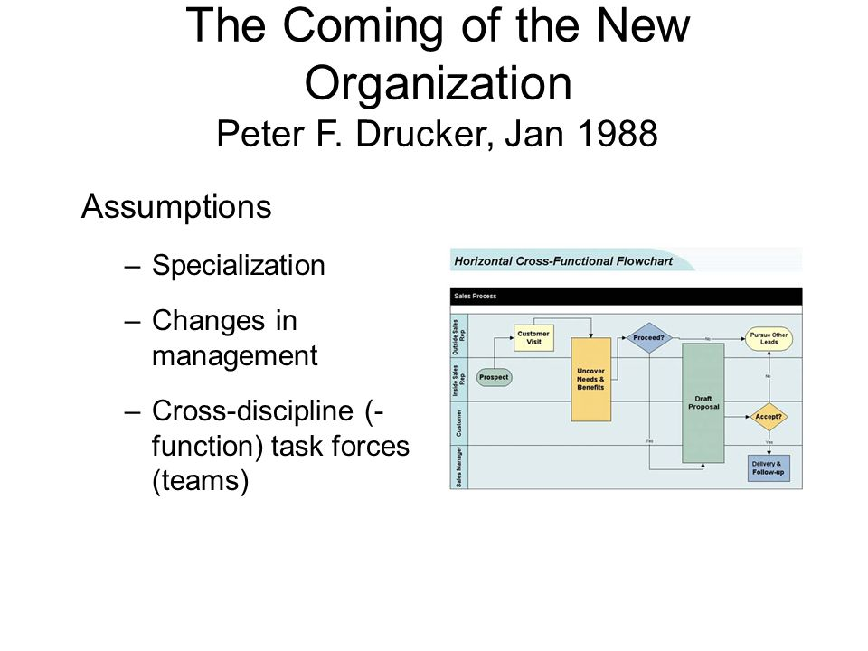 The Coming of the New Organization Peter F. Drucker, Jan 1988 Assumptions –Specialization –Changes in management –Cross-discipline (- function) task f