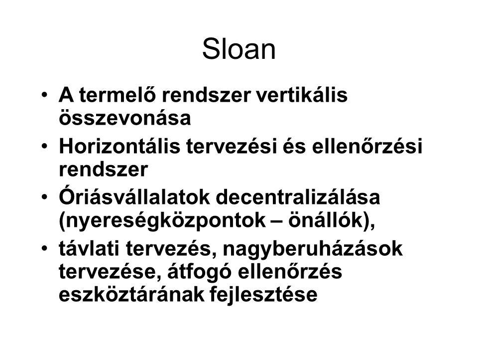 Sloan A termelő rendszer vertikális összevonása Horizontális tervezési és ellenőrzési rendszer Óriásvállalatok decentralizálása (nyereségközpontok – önállók), távlati tervezés, nagyberuházások tervezése, átfogó ellenőrzés eszköztárának fejlesztése