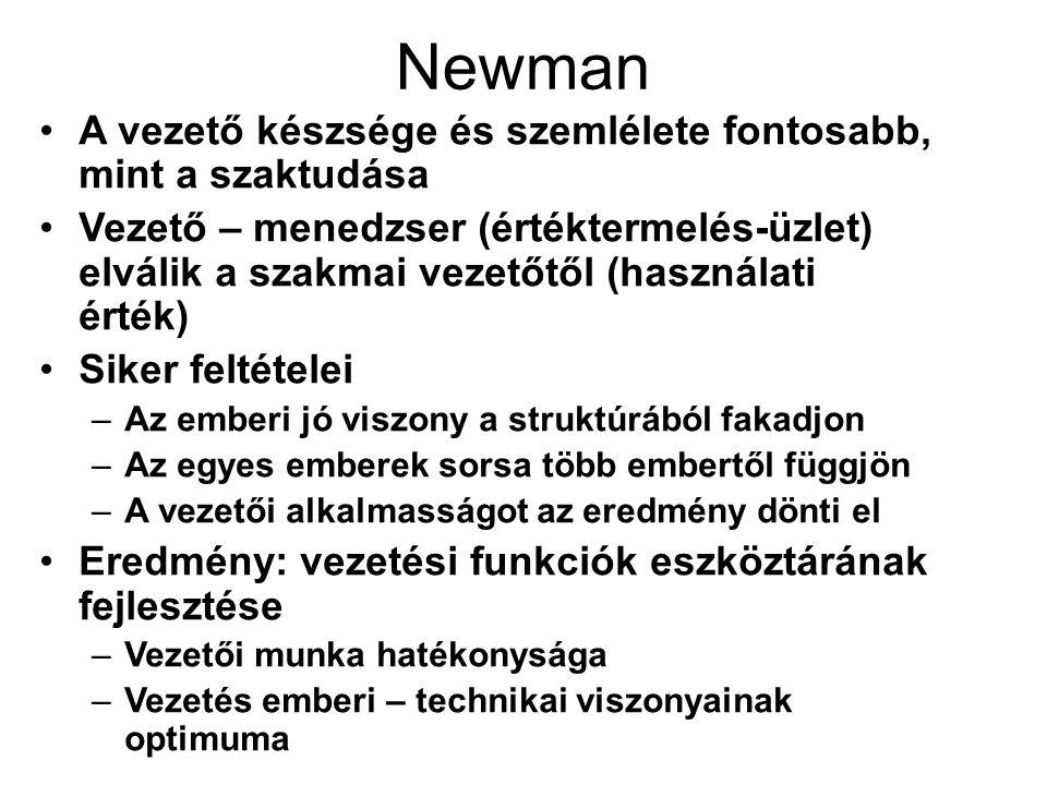 Newman A vezető készsége és szemlélete fontosabb, mint a szaktudása Vezető – menedzser (értéktermelés-üzlet) elválik a szakmai vezetőtől (használati érték) Siker feltételei –Az emberi jó viszony a struktúrából fakadjon –Az egyes emberek sorsa több embertől függjön –A vezetői alkalmasságot az eredmény dönti el Eredmény: vezetési funkciók eszköztárának fejlesztése –Vezetői munka hatékonysága –Vezetés emberi – technikai viszonyainak optimuma