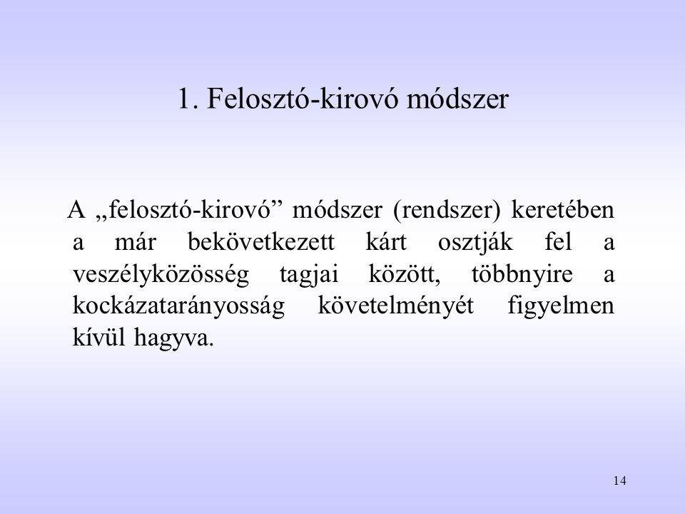 """14 1. Felosztó-kirovó módszer A """"felosztó-kirovó"""" módszer (rendszer) keretében a már bekövetkezett kárt osztják fel a veszélyközösség tagjai között, t"""