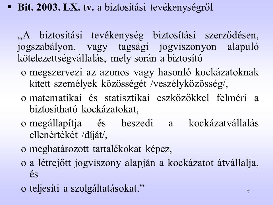 """7  Bit. 2003. LX. tv. a biztosítási tevékenységről """"A biztosítási tevékenység biztosítási szerződésen, jogszabályon, vagy tagsági jogviszonyon alapul"""