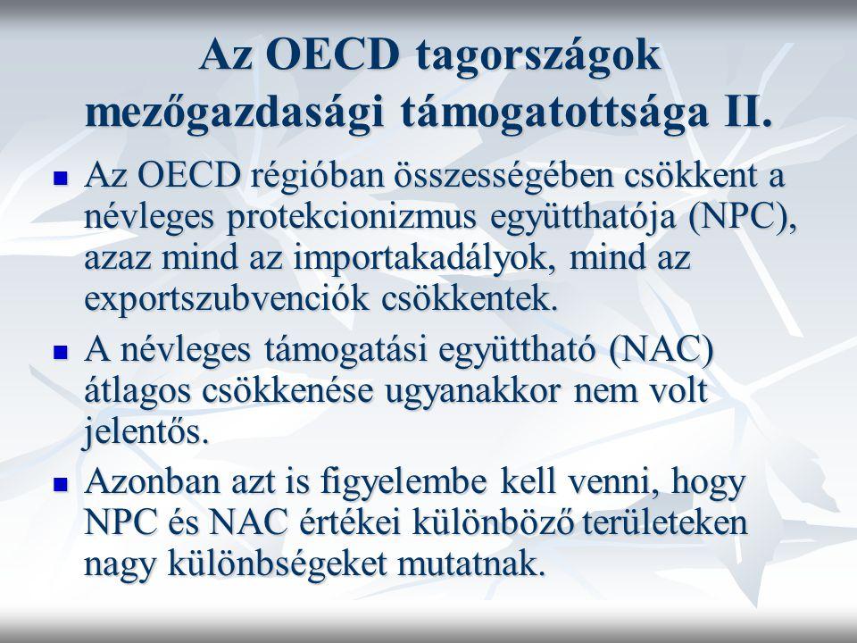 Az OECD tagországok mezőgazdasági támogatottsága II. Az OECD régióban összességében csökkent a névleges protekcionizmus együtthatója (NPC), azaz mind