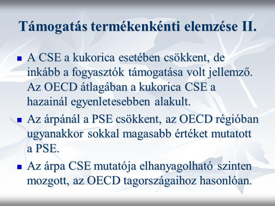 Támogatás termékenkénti elemzése II. A CSE a kukorica esetében csökkent, de inkább a fogyasztók támogatása volt jellemző. Az OECD átlagában a kukorica