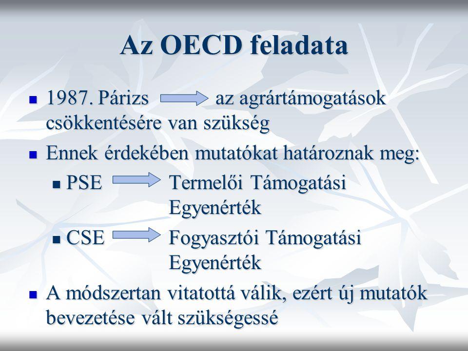 Az OECD feladata 1987. Párizsaz agrártámogatások csökkentésére van szükség 1987. Párizsaz agrártámogatások csökkentésére van szükség Ennek érdekében m