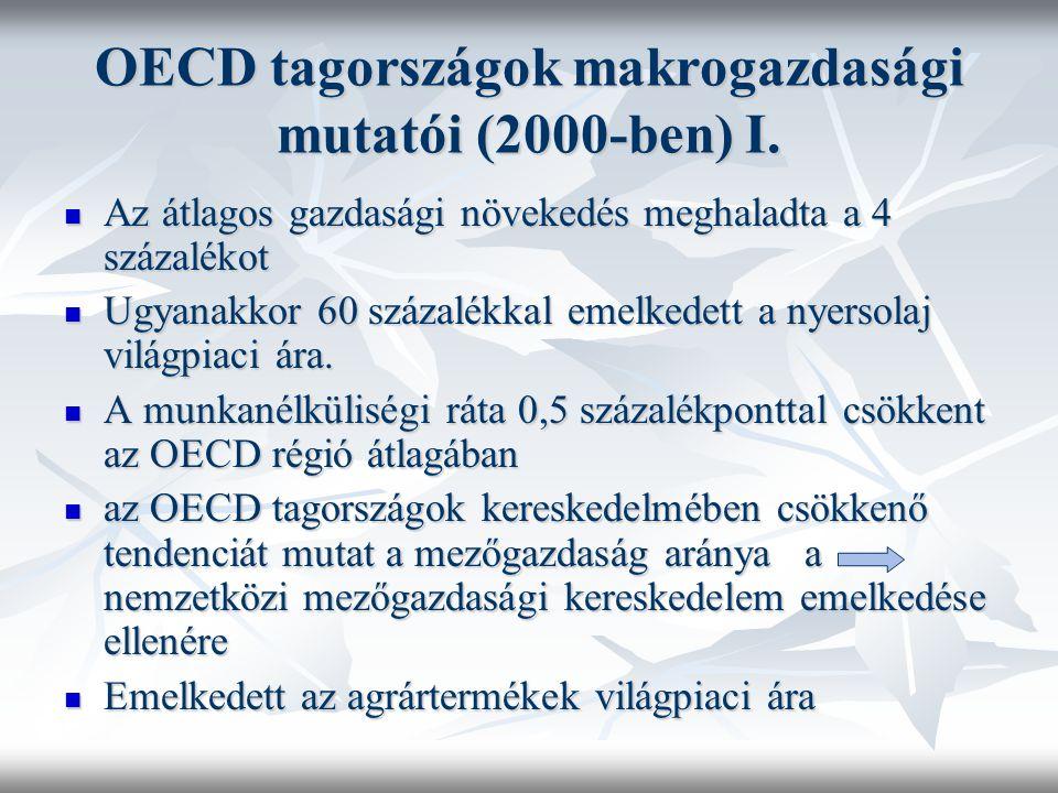 OECD tagországok makrogazdasági mutatói (2000-ben) I. Az átlagos gazdasági növekedés meghaladta a 4 százalékot Az átlagos gazdasági növekedés meghalad