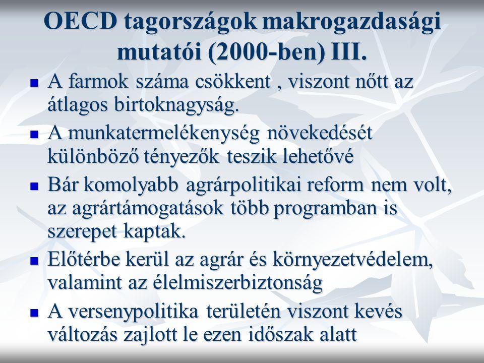 OECD tagországok makrogazdasági mutatói (2000-ben) III. A farmok száma csökkent, viszont nőtt az átlagos birtoknagyság. A farmok száma csökkent, viszo