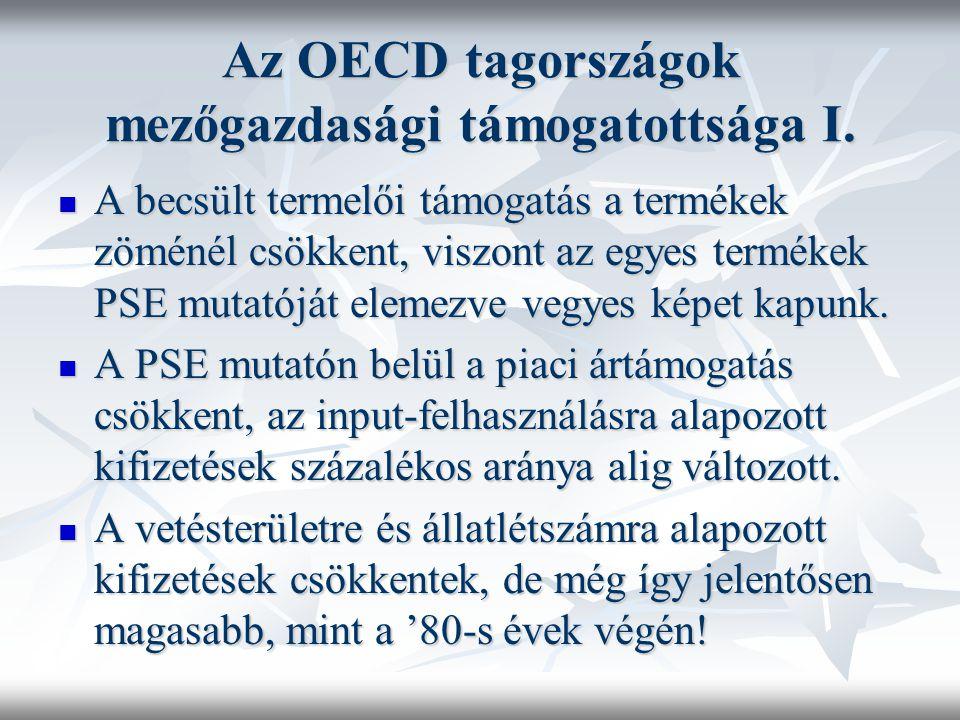 Az OECD tagországok mezőgazdasági támogatottsága I. A becsült termelői támogatás a termékek zöménél csökkent, viszont az egyes termékek PSE mutatóját