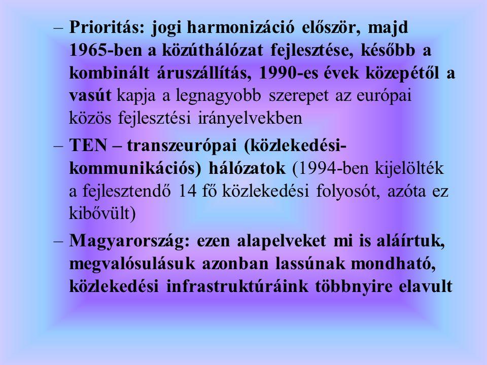 –Prioritás: jogi harmonizáció először, majd 1965-ben a közúthálózat fejlesztése, később a kombinált áruszállítás, 1990-es évek közepétől a vasút kapja