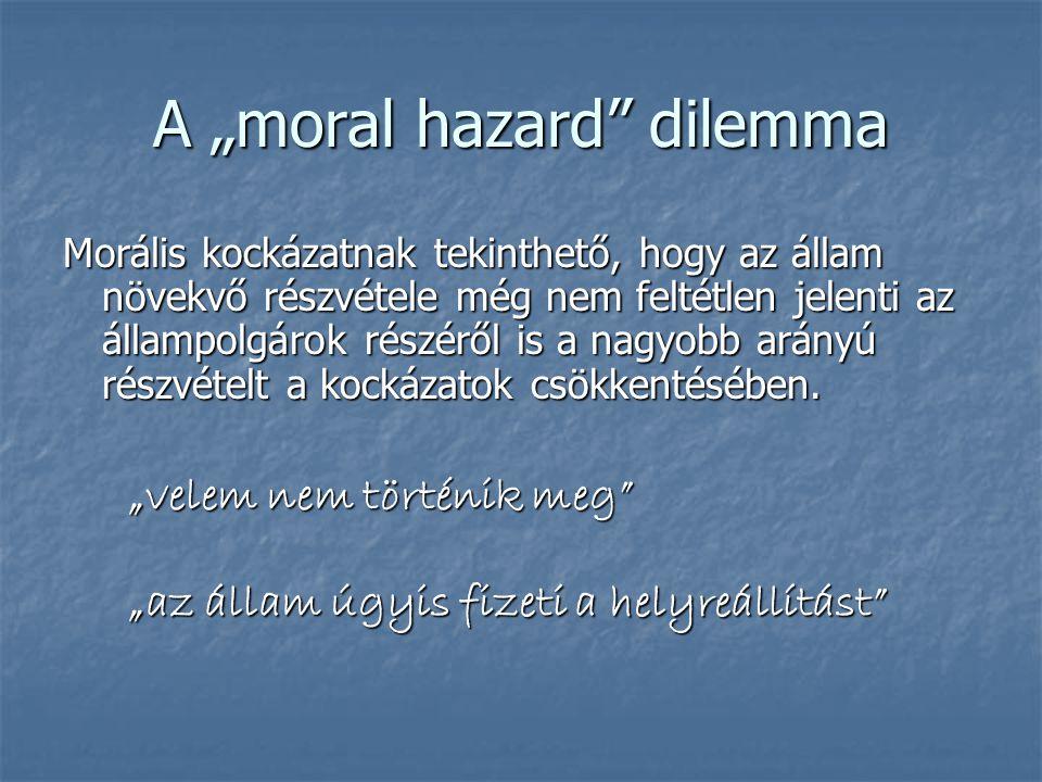 """A """"moral hazard"""" dilemma Morális kockázatnak tekinthető, hogy az állam növekvő részvétele még nem feltétlen jelenti az állampolgárok részéről is a nag"""
