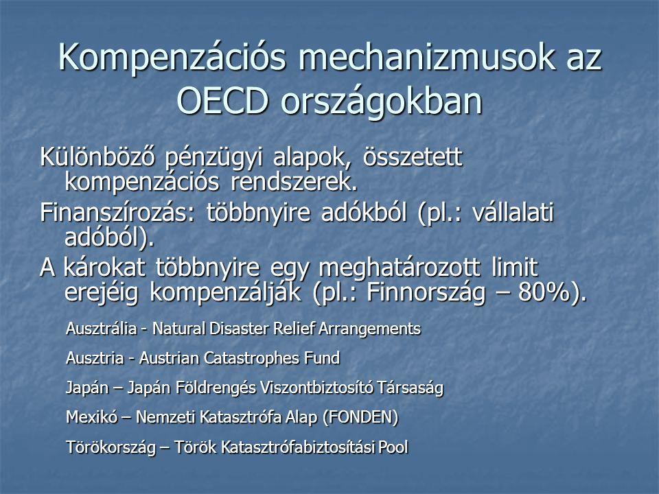 Kompenzációs mechanizmusok az OECD országokban Különböző pénzügyi alapok, összetett kompenzációs rendszerek. Finanszírozás: többnyire adókból (pl.: vá