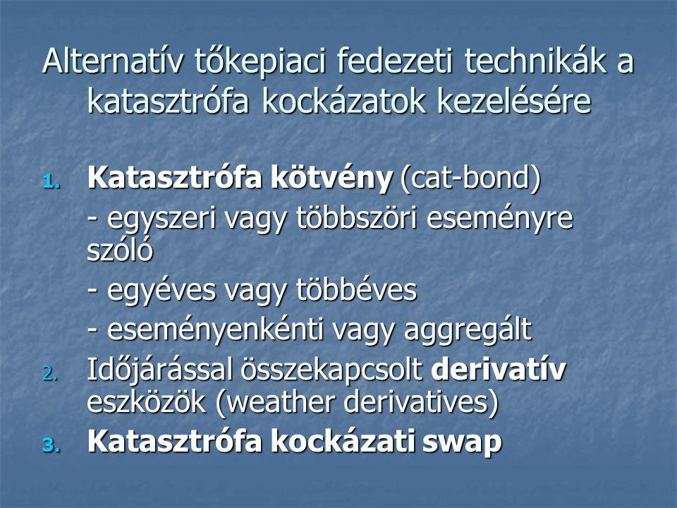 Alternatív tőkepiaci fedezeti technikák a katasztrófa kockázatok kezelésére 1. Katasztrófa kötvény (cat-bond) - egyszeri vagy többszöri eseményre szól