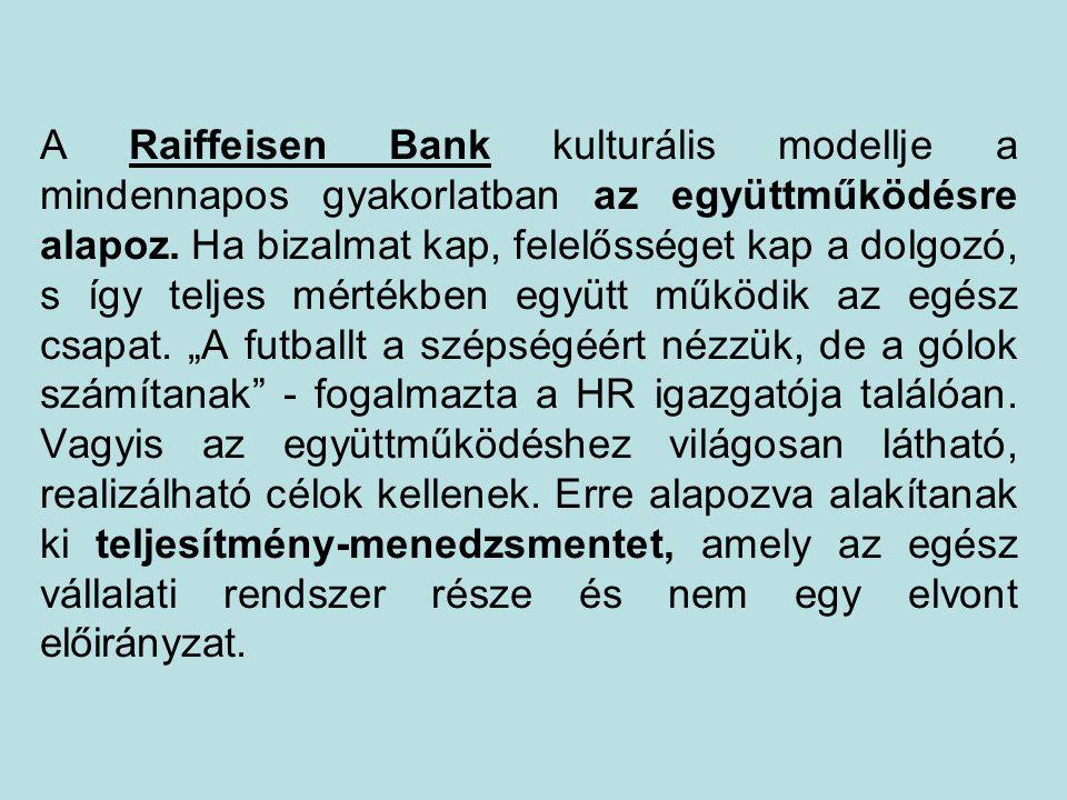 A Raiffeisen Bank kulturális modellje a mindennapos gyakorlatban az együttműködésre alapoz.