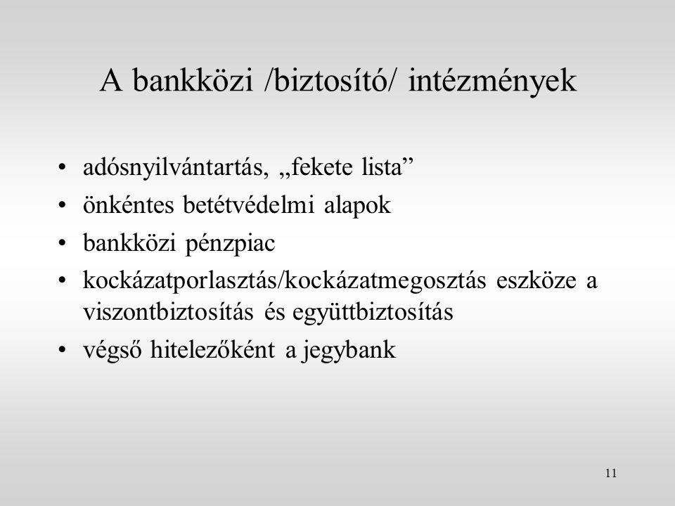 """11 A bankközi /biztosító/ intézmények adósnyilvántartás, """"fekete lista"""" önkéntes betétvédelmi alapok bankközi pénzpiac kockázatporlasztás/kockázatmego"""