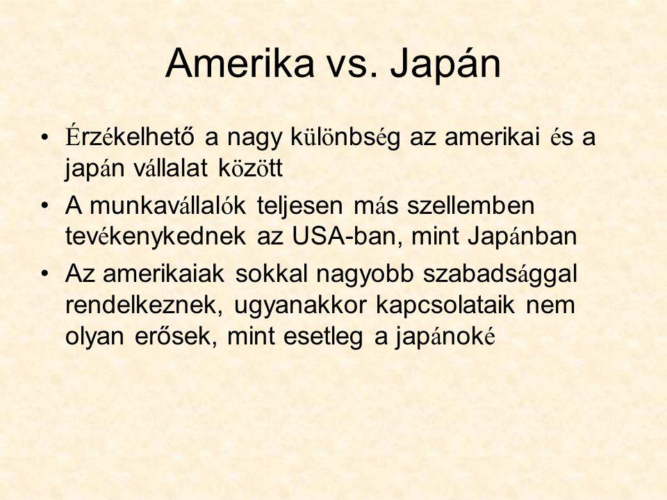 Összehasonlítás JAPÁN Meghatározó értékek Anya-gyermek kapcsolat Család=vállalat Kollektivizmus USA Család, vállalat, társaskörök, szórakozás Profit, Tőke Individualizmus