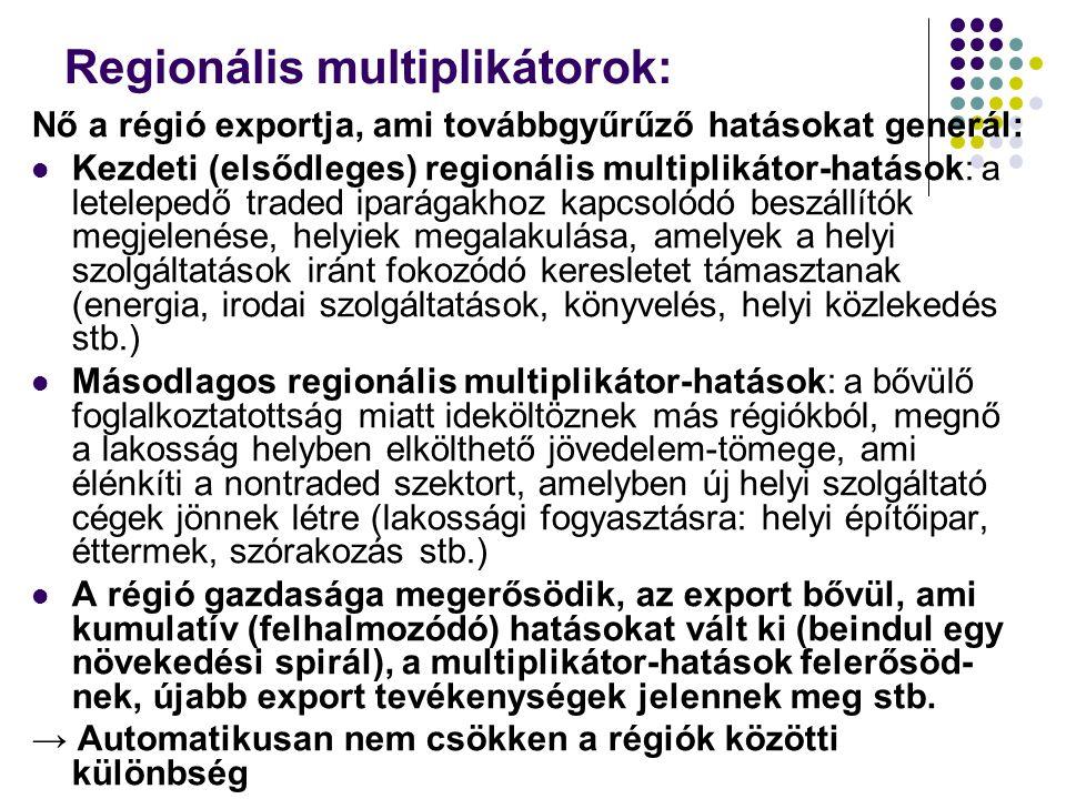 Regionális multiplikátorok: Nő a régió exportja, ami továbbgyűrűző hatásokat generál: Kezdeti (elsődleges) regionális multiplikátor-hatások: a letelepedő traded iparágakhoz kapcsolódó beszállítók megjelenése, helyiek megalakulása, amelyek a helyi szolgáltatások iránt fokozódó keresletet támasztanak (energia, irodai szolgáltatások, könyvelés, helyi közlekedés stb.) Másodlagos regionális multiplikátor-hatások: a bővülő foglalkoztatottság miatt ideköltöznek más régiókból, megnő a lakosság helyben elkölthető jövedelem-tömege, ami élénkíti a nontraded szektort, amelyben új helyi szolgáltató cégek jönnek létre (lakossági fogyasztásra: helyi építőipar, éttermek, szórakozás stb.) A régió gazdasága megerősödik, az export bővül, ami kumulatív (felhalmozódó) hatásokat vált ki (beindul egy növekedési spirál), a multiplikátor-hatások felerősöd- nek, újabb export tevékenységek jelennek meg stb.