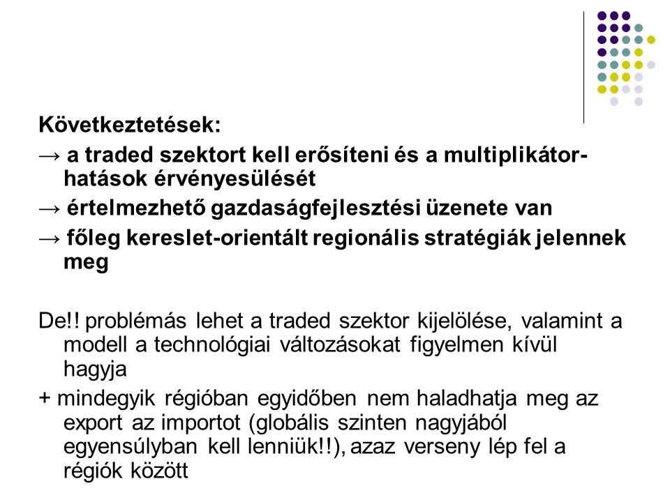 Következtetések: → a traded szektort kell erősíteni és a multiplikátor- hatások érvényesülését → értelmezhető gazdaságfejlesztési üzenete van → főleg kereslet-orientált regionális stratégiák jelennek meg De!.