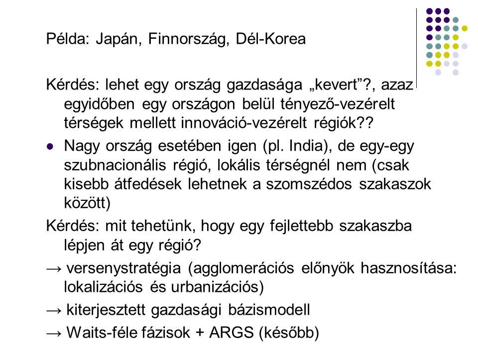 """Példa: Japán, Finnország, Dél-Korea Kérdés: lehet egy ország gazdasága """"kevert""""?, azaz egyidőben egy országon belül tényező-vezérelt térségek mellett"""