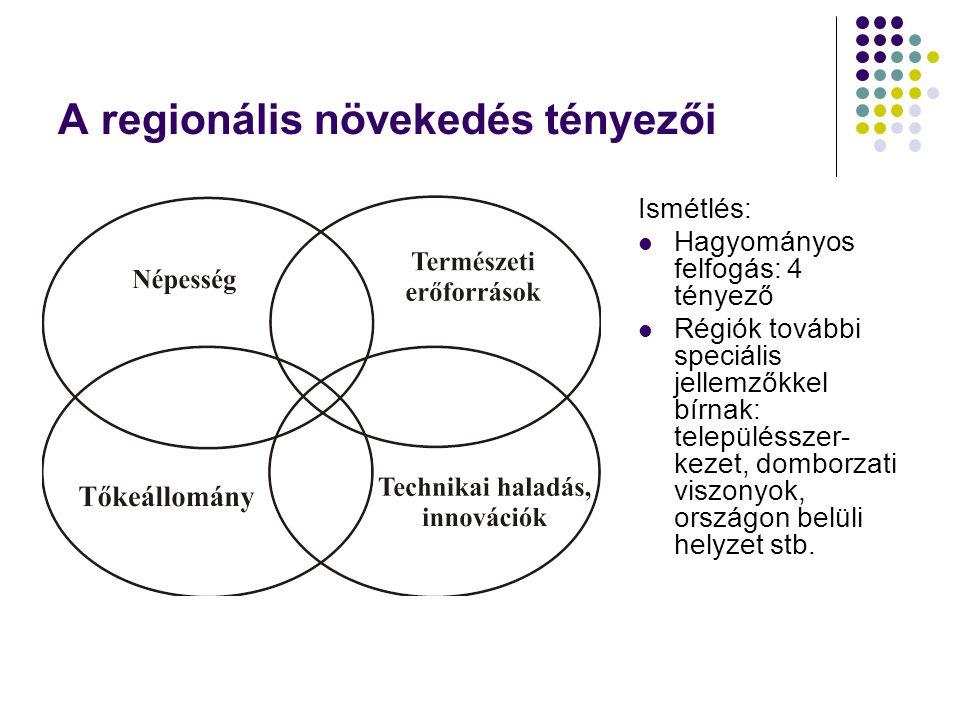 A regionális növekedés tényezői Ismétlés: Hagyományos felfogás: 4 tényező Régiók további speciális jellemzőkkel bírnak: településszer- kezet, domborzati viszonyok, országon belüli helyzet stb.