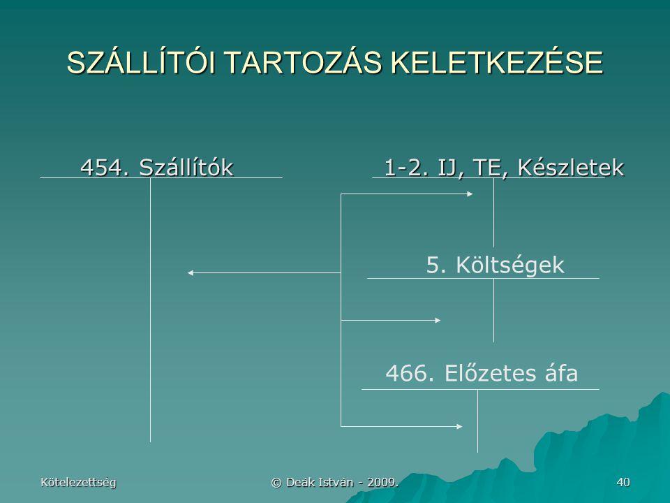 Kötelezettség © Deák István - 2009.40 SZÁLLÍTÓI TARTOZÁS KELETKEZÉSE 454.