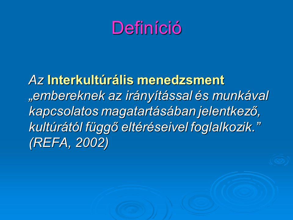 """Definíció Az Interkultúrális menedzsment """"embereknek az irányítással és munkával kapcsolatos magatartásában jelentkező, kultúrától függő eltéréseivel"""