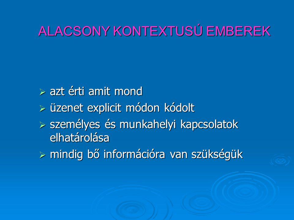 MAGAS KONTEXTUSÚ EMBEREK  üzenet egy része az emberben  implicit módon kódolt üzenet  nagyon erős információs hálózat barátokkal, munkatársakkal  kevés magyarázatot igényelnek (bő háttér információval rendelkeznek) (bő háttér információval rendelkeznek)
