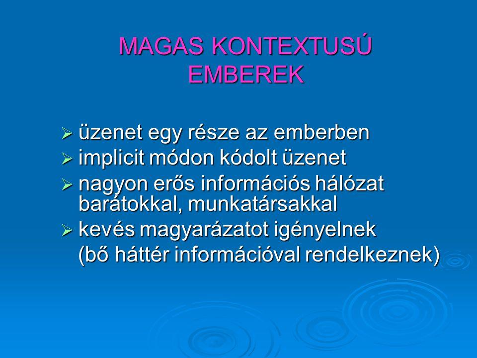 Alacsony és magas kontextusú kultúrák különbségei Alacsony kontextusú kultúrák Magas kontextusú kultúrák Azt érti, amit mond Üzenet egy része az emberben Az üzenet explicit módon kódolt Implicit módon kódolt üzenet Személyes és munkahelyi kapcsolatok elhatárolása Nagyon erős információs hálózat, barátokkal, munkatársakkal Mindig bő információra van szükségük Kevés magyarázatot igényelnek (bő háttér információval rendelkeznek)