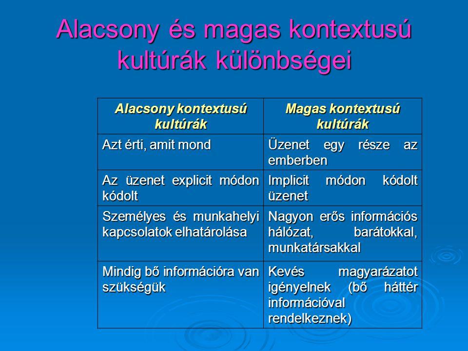 MONOKRONIKUS EMBEREK (pl.