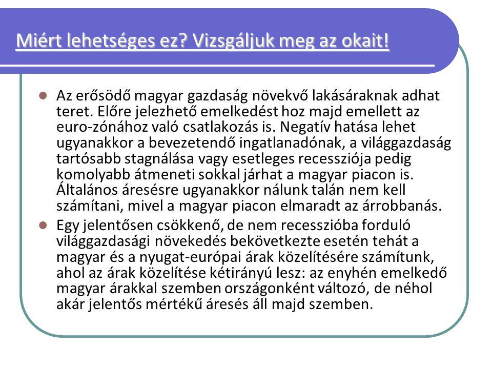 Miért lehetséges ez? Vizsgáljuk meg az okait! Az erősödő magyar gazdaság növekvő lakásáraknak adhat teret. Előre jelezhető emelkedést hoz majd emellet
