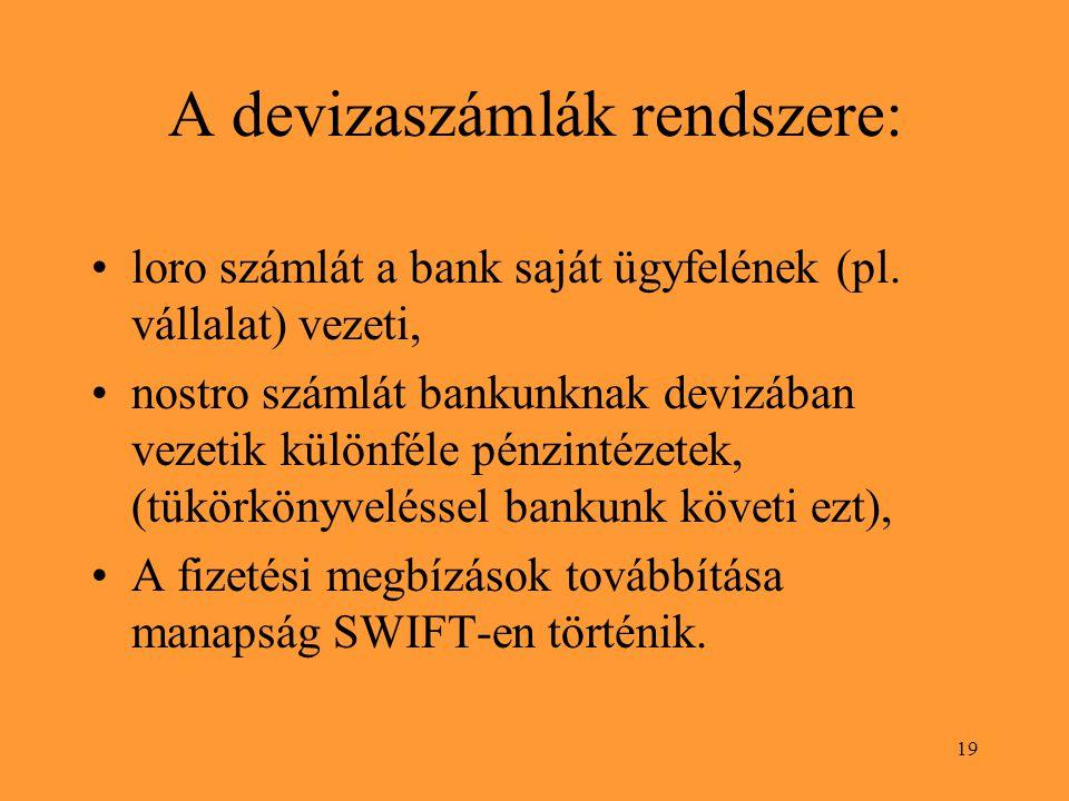 19 A devizaszámlák rendszere: loro számlát a bank saját ügyfelének (pl.