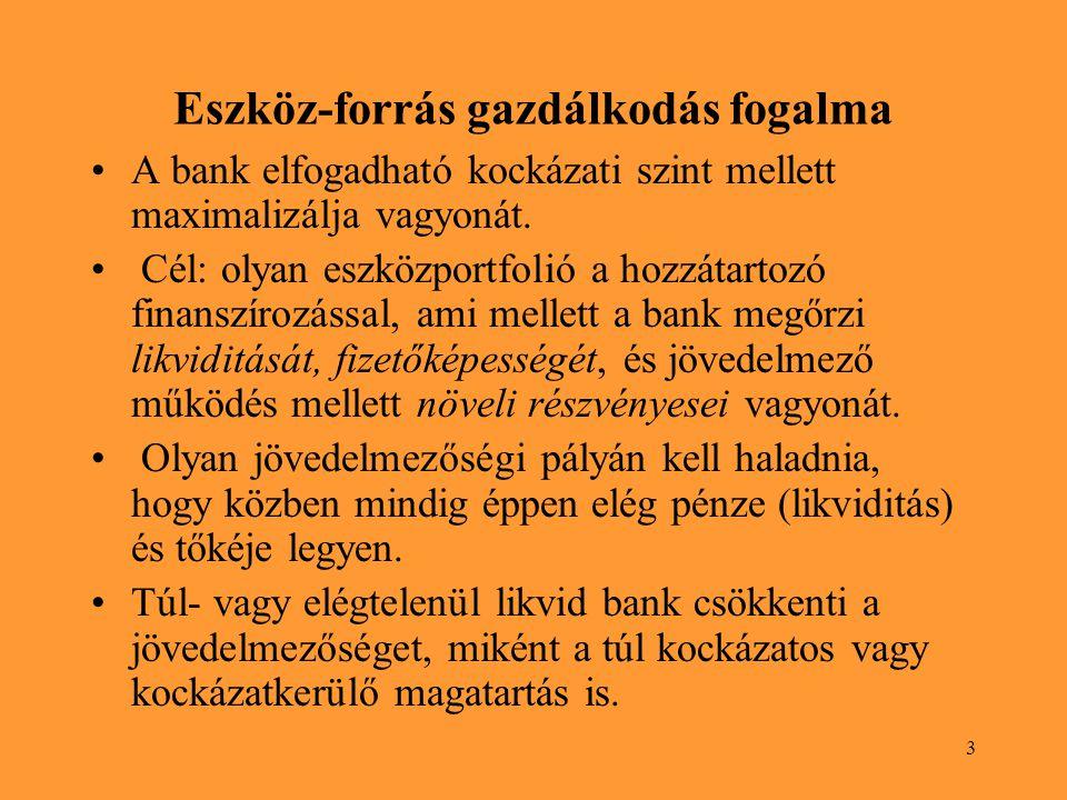 3 Eszköz-forrás gazdálkodás fogalma A bank elfogadható kockázati szint mellett maximalizálja vagyonát.