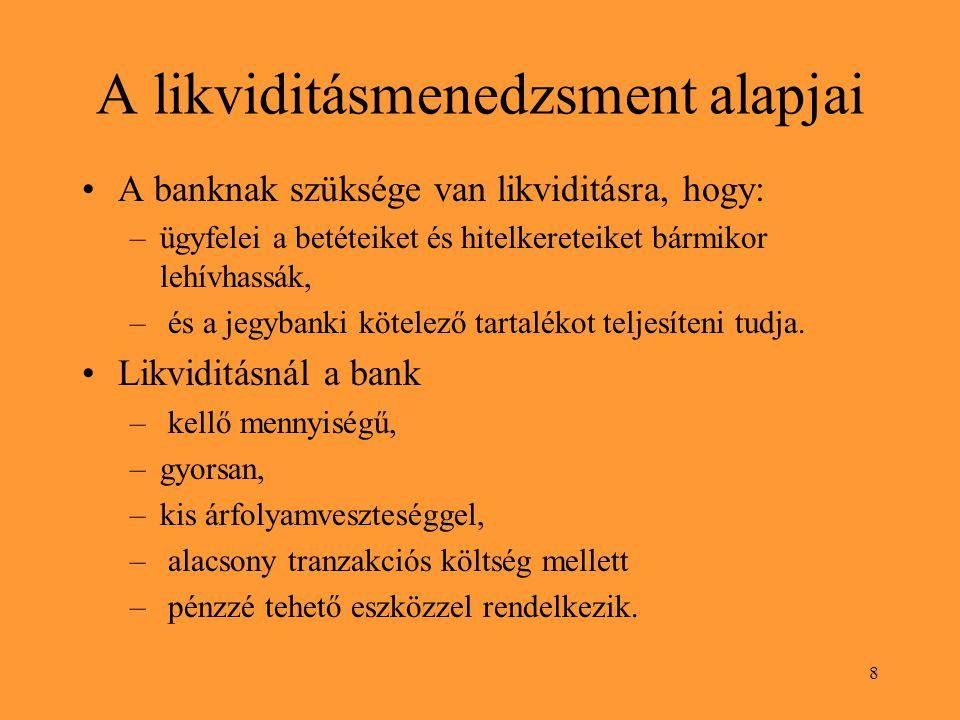 8 A likviditásmenedzsment alapjai A banknak szüksége van likviditásra, hogy: –ügyfelei a betéteiket és hitelkereteiket bármikor lehívhassák, – és a jegybanki kötelező tartalékot teljesíteni tudja.