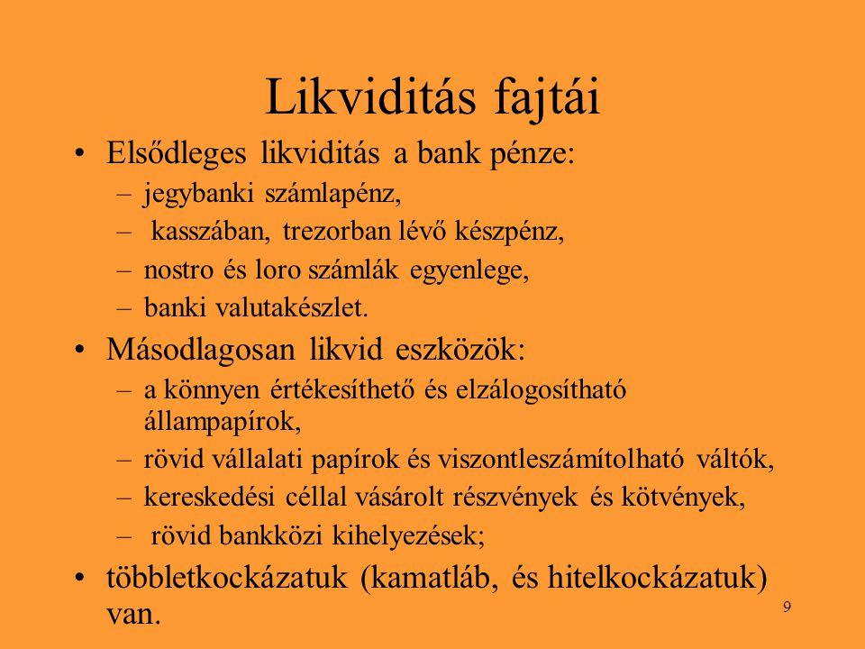 10 Likviditási pozíció 1.