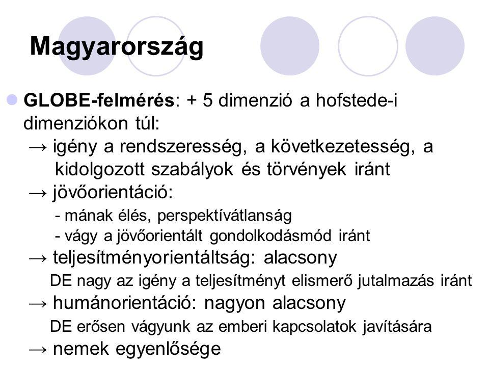 Magyarország GLOBE-felmérés: + 5 dimenzió a hofstede-i dimenziókon túl: → igény a rendszeresség, a következetesség, a kidolgozott szabályok és törvény