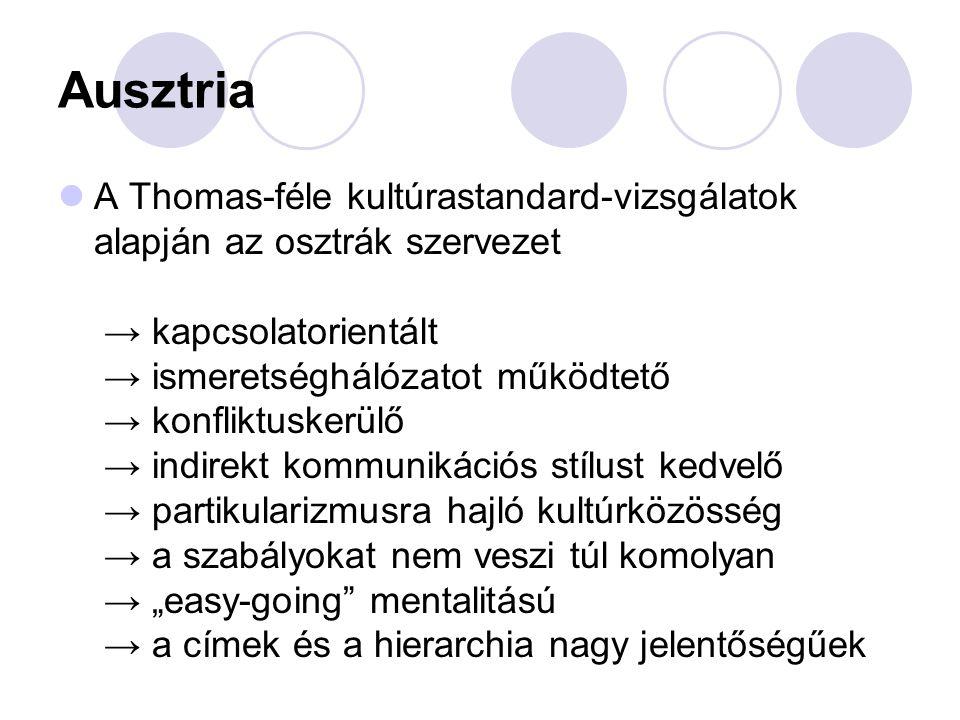 Ausztria A Thomas-féle kultúrastandard-vizsgálatok alapján az osztrák szervezet → kapcsolatorientált → ismeretséghálózatot működtető → konfliktuskerül