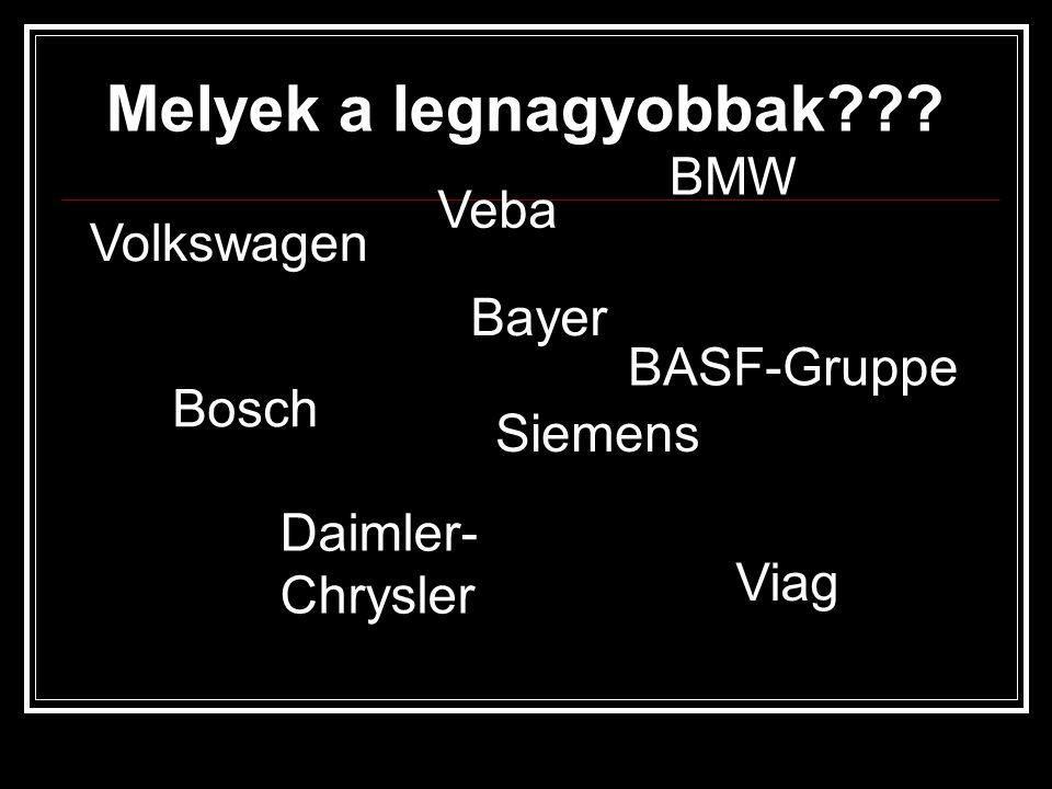 Melyek a legnagyobbak??? Volkswagen BMW Bayer Bosch BASF-Gruppe Siemens Daimler- Chrysler Veba Viag