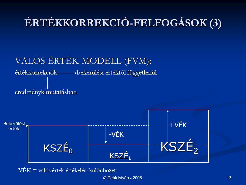 13© Deák István - 2005. ÉRTÉKKORREKCIÓ-FELFOGÁSOK (3) VALÓS ÉRTÉK MODELL (FVM): értékkorrekciók bekerülési értéktől függetlenül eredménykimutatásban K